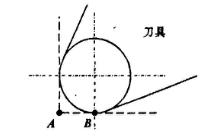 图4假想刀尖与刀尖圆角.png